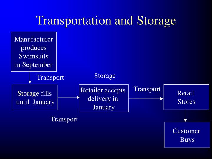 Transportation and Storage
