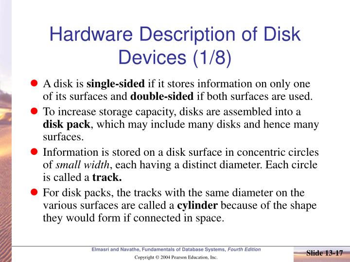Hardware Description of Disk Devices (1/8)