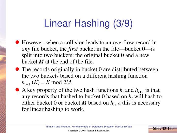 Linear Hashing