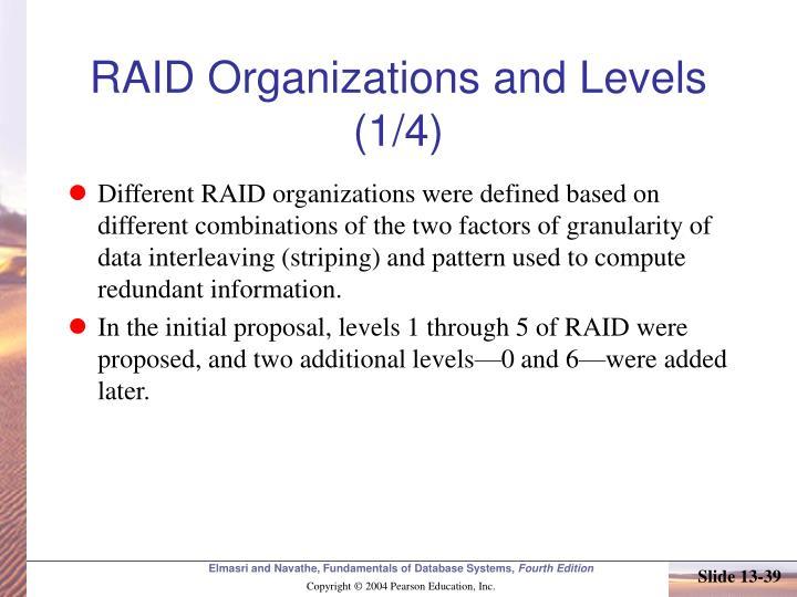 RAID Organizations and Levels (1/4)