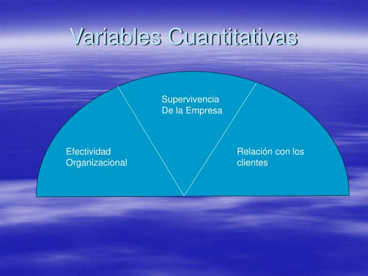 Variables Cuantitativas