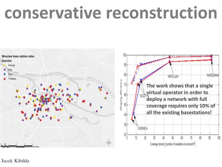 conservative reconstruction