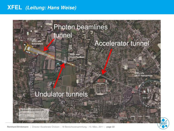 Photon beamlines tunnel