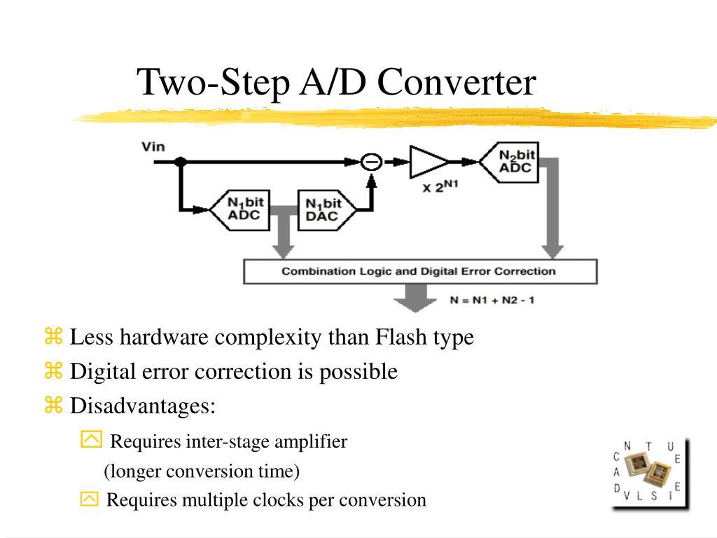 PPT - A 10 bit,100 MHz CMOS Analog-to-Digital Converter PowerPoint
