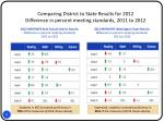 comparing district to state results for 2012 difference in percent meeting standards 2011 to 2012