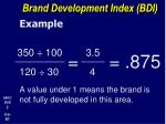 brand development index bdi1