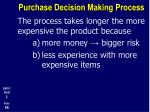 purchase decision making process7