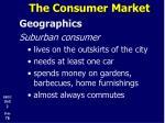the consumer market18