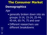 the consumer market6