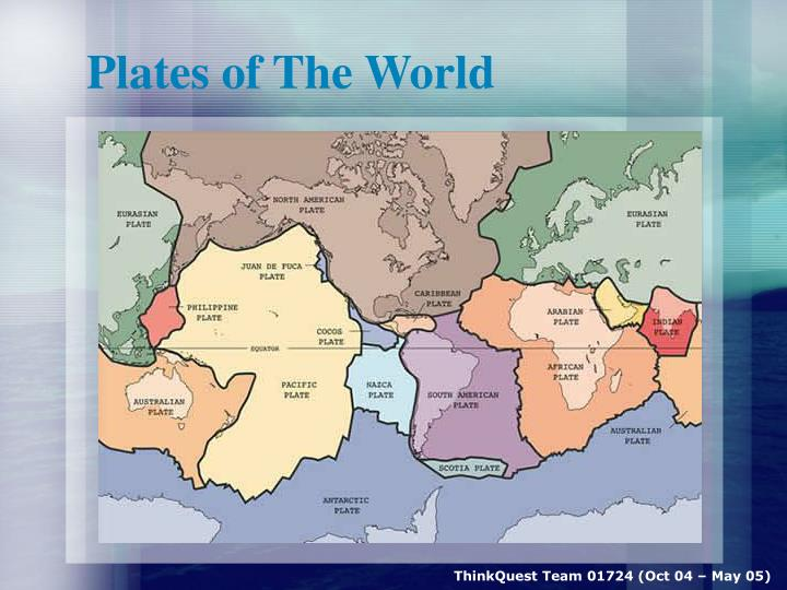 Plates of The World