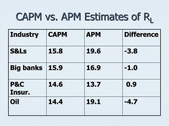 CAPM vs. APM Estimates of R