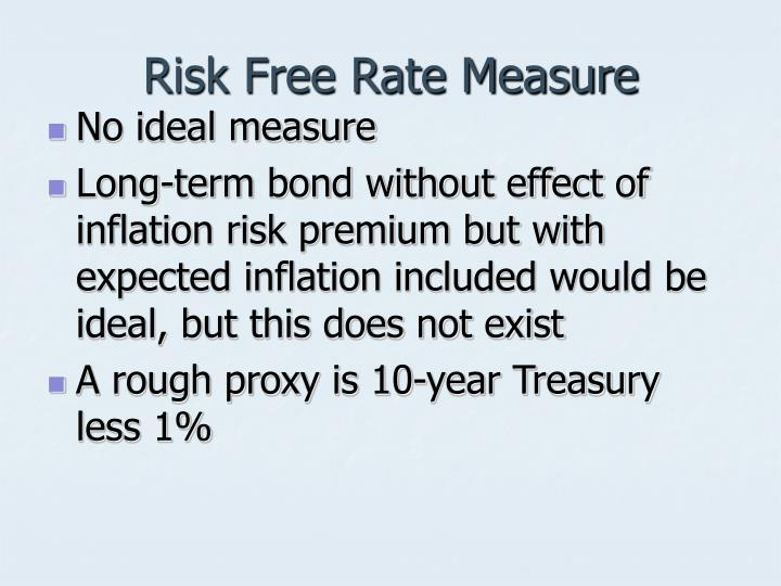 Risk Free Rate Measure