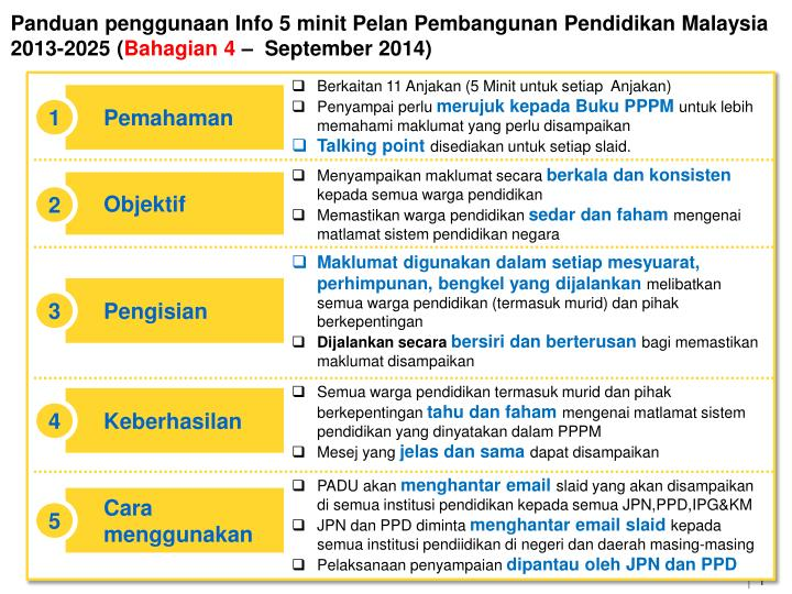 Ppt Pemahaman Powerpoint Presentation Free Download Id 6097659