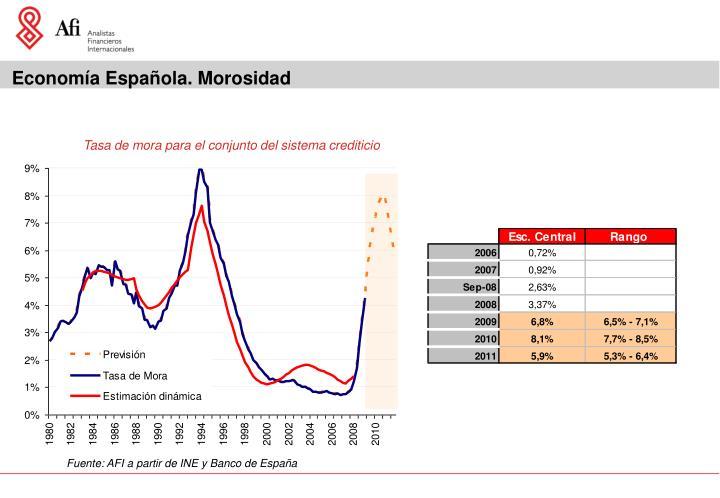 Economía Española. Morosidad