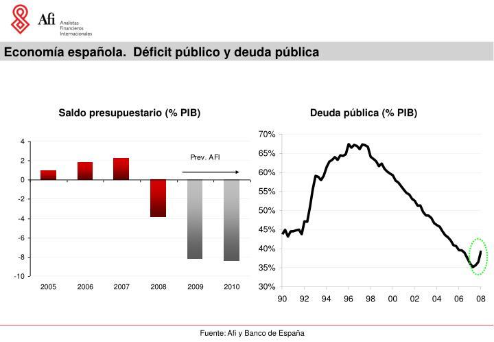 Economía española.  Déficit público y deuda pública
