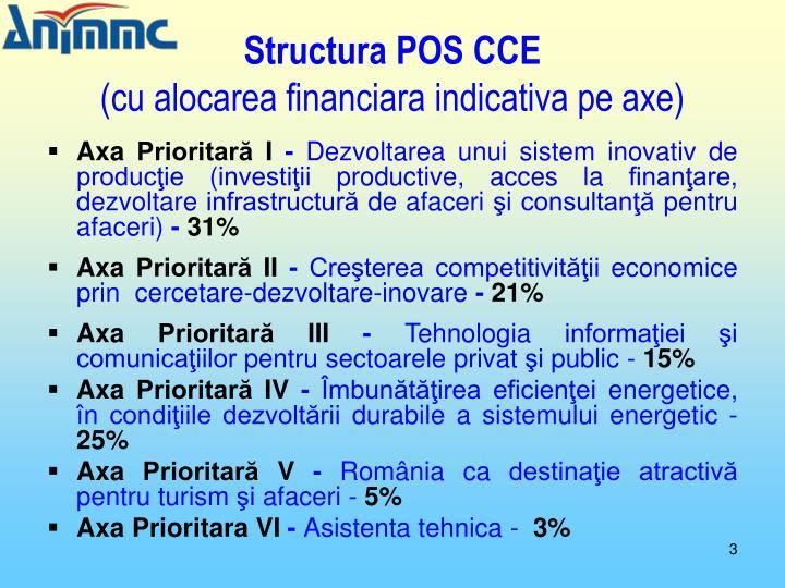 Structura pos cce cu alocarea financiara indicativa pe axe