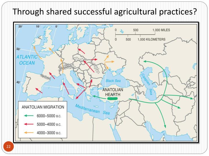 Through shared successful agricultural practices?