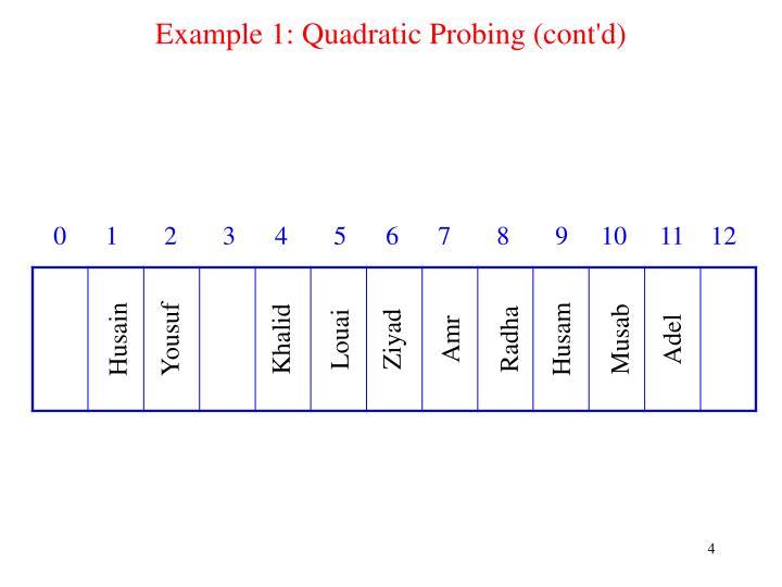 Example 1: Quadratic Probing (cont'd)
