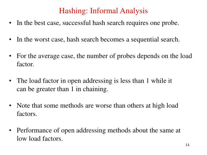 Hashing: Informal Analysis