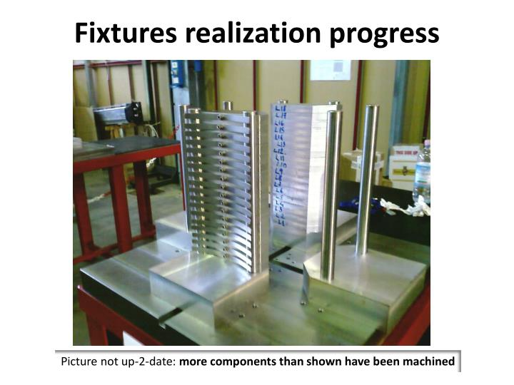 Fixtures realization progress