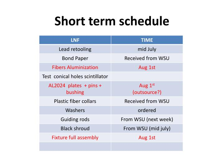 Short term schedule