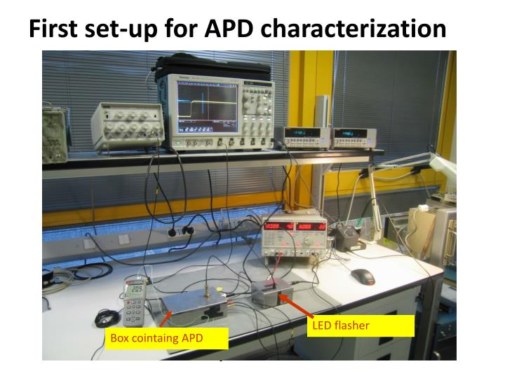 First set-up for APD characterization
