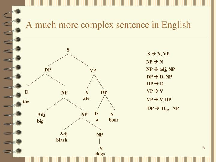 A much more complex sentence in English