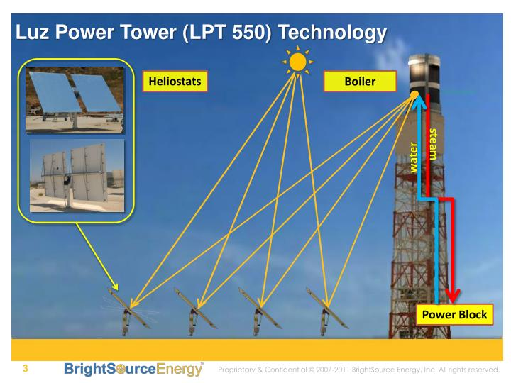 Luz Power Tower (LPT 550) Technology