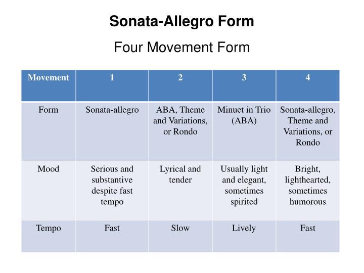 Sonata-Allegro Form – Music Appreciation  Sonata Allegro Form