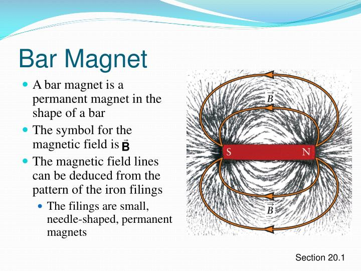 Ppt Magnetic Fields And Forces Powerpoint Presentation Id6099332