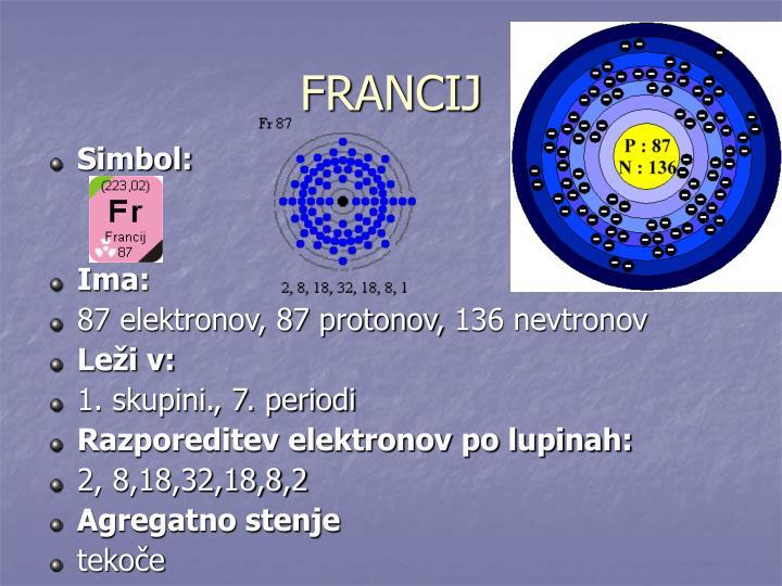 FRANCIJ