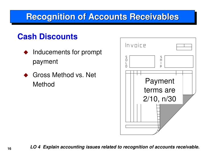 gross and net methods of accounting for cash discounts
