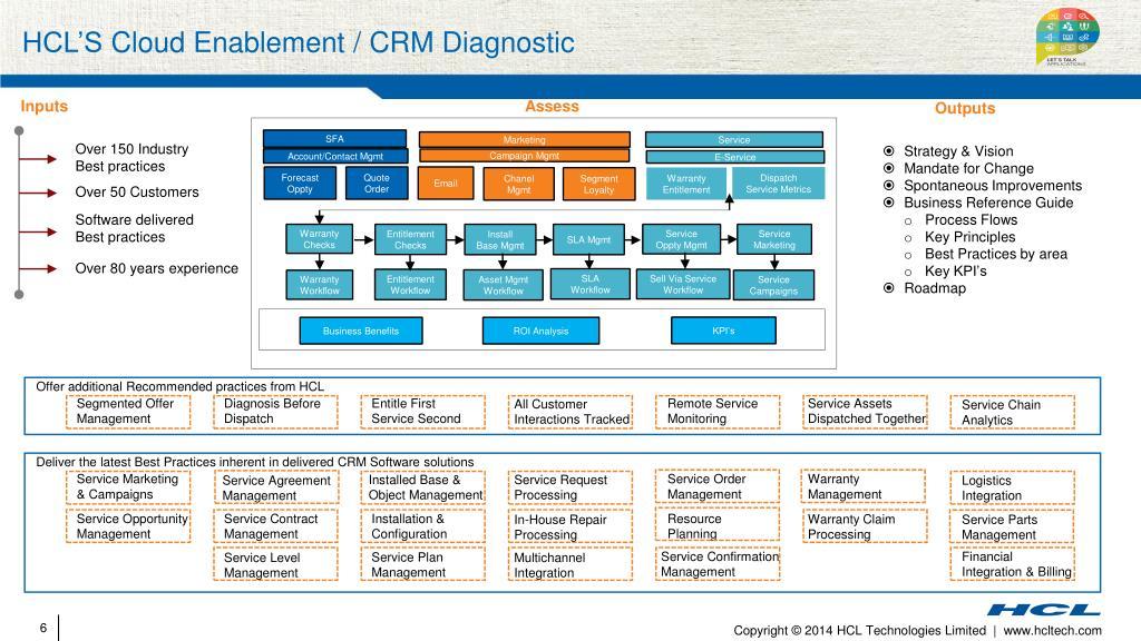 PPT - Adam Rosenfield – North American Oracle CRM Practice