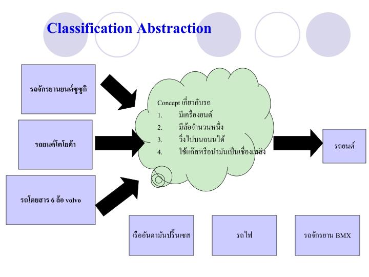 Classification Abstraction