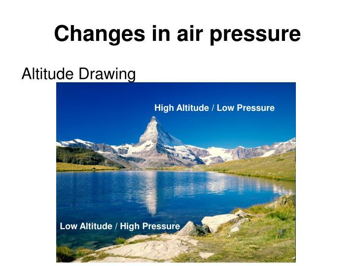Changes in air pressure
