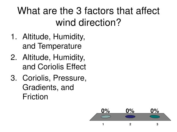 What are the 3 factors that affect wind direction?