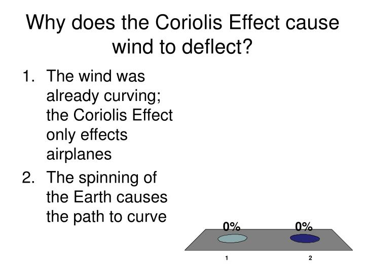 Why does the Coriolis Effect cause wind to deflect?