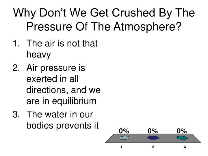 Why Don't We Get Crushed By The Pressure Of The Atmosphere?
