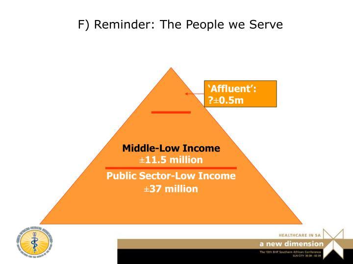 F) Reminder: The People we Serve