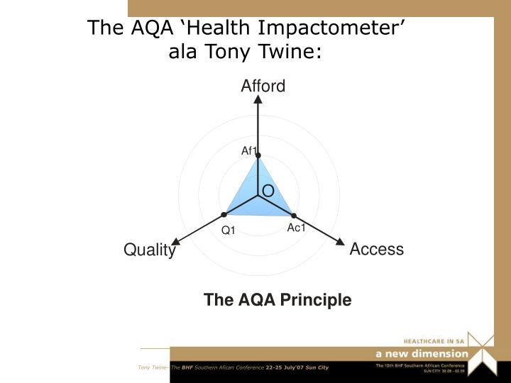 The AQA 'Health Impactometer' ala Tony Twine: