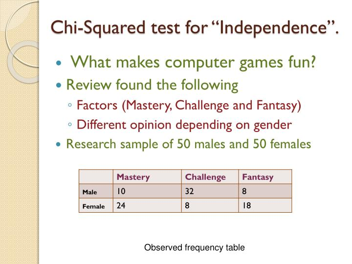 Chi-Squared test for