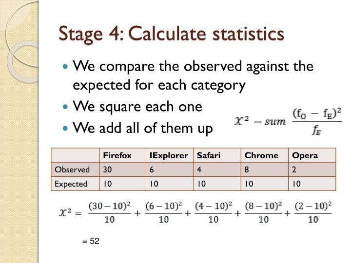 Stage 4: Calculate statistics