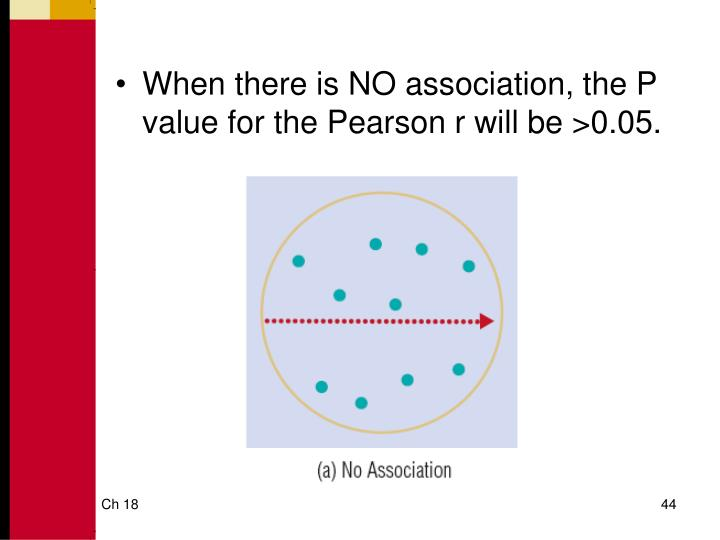 When there is NO association, the P value for the Pearson r will be >0.05.