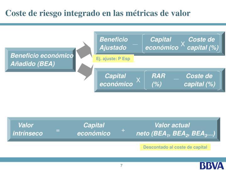 Coste de riesgo integrado en las métricas de valor