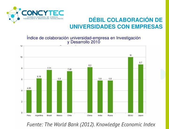 DÉBIL COLABORACIÓN DE UNIVERSIDADES CON EMPRESAS