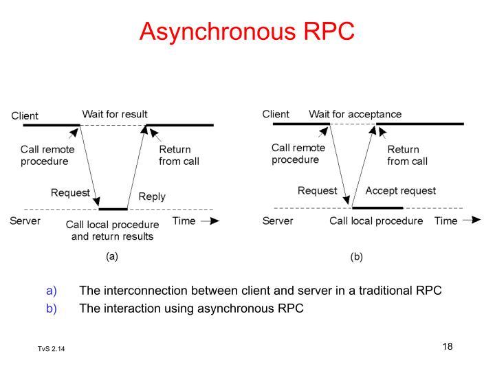 Asynchronous RPC