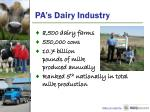 pa s dairy industry