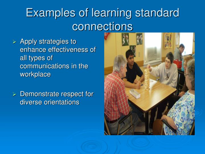 Apply strategies to enhance effectiveness of all types of communications in the workplace