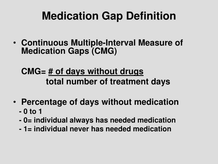 Medication Gap Definition
