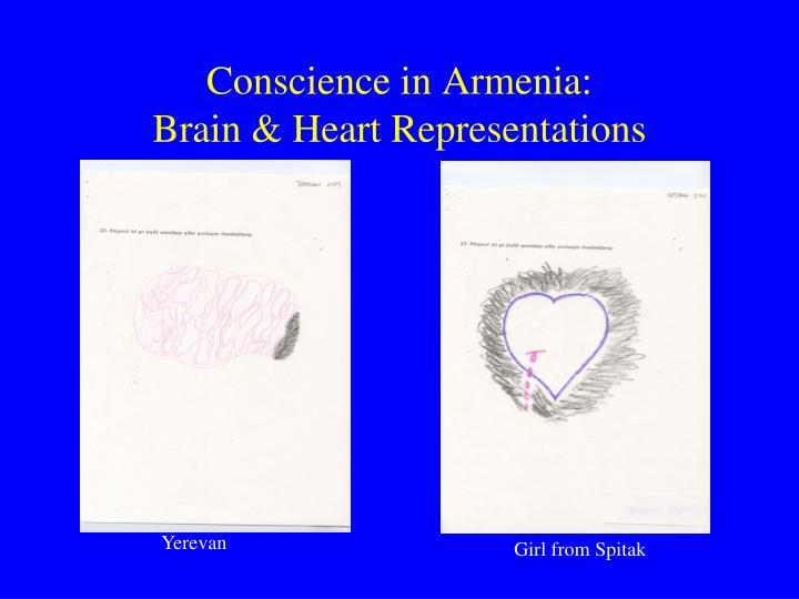 Conscience in Armenia: